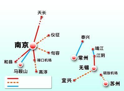 江苏省沿江城市群城际轨道交通网规划
