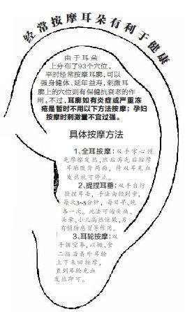"""针灸穴位视频_耳朵藏着健康密码 """"耳垂大福气好""""并非胡话(图)_江苏新闻_新浪 ..."""