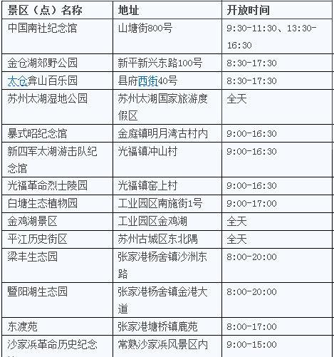 苏州(24家)免收门票旅游景点(1)