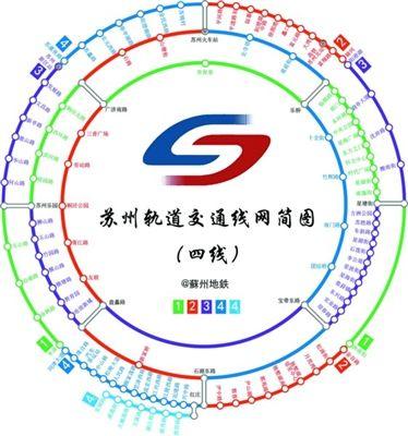 苏州轨道交通线网简图