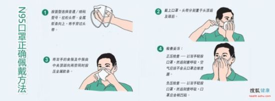 n95口罩的正确戴法; 雾霾天会导致肺癌