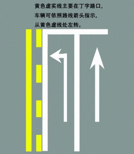 哪些线碰不得?解读常见路面标志标线