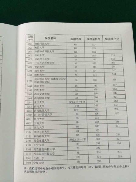 2014年江苏高考本一批次院校投档线揭晓