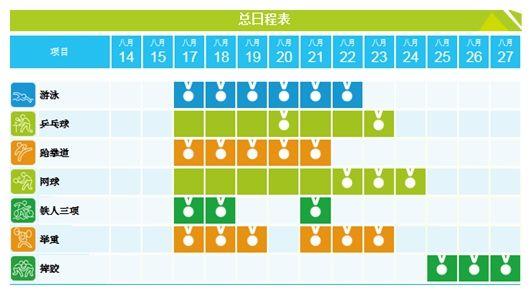 2014年南京青奥会项目介绍 乒乓球