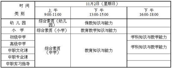 江苏2014下半年中小学教师资格考试9日网上报