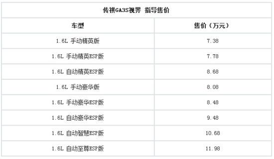 南通传祺GA3S视界0首付0利息0元购车0压力<wbr>售价7.38-11.98万